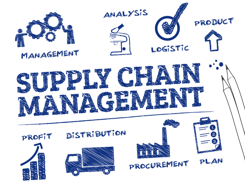 SUPPLY CHAIN MANAGEMENT IN THE HOSPITALITY INDUSTRY